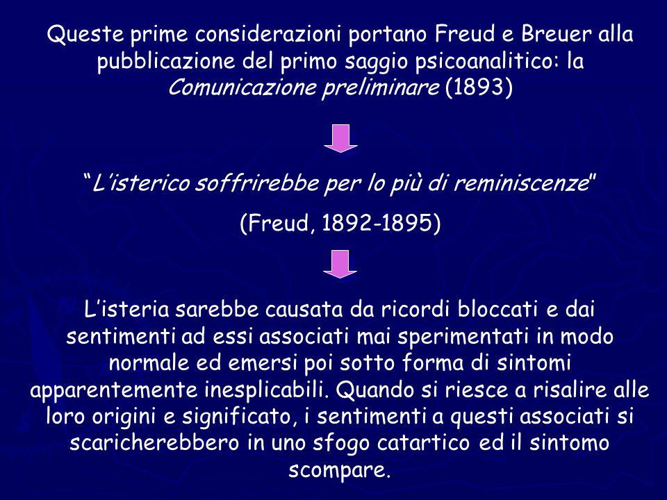 Queste prime considerazioni portano Freud e Breuer alla pubblicazione del primo saggio psicoanalitico: la Comunicazione preliminare (1893) Listerico s