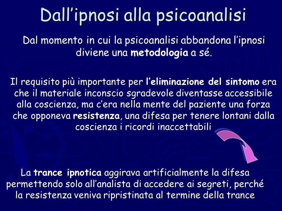 Dallipnosi alla psicoanalisi Dal momento in cui la psicoanalisi abbandona lipnosi diviene una metodologia a sé. Il requisito più importante per lelimi