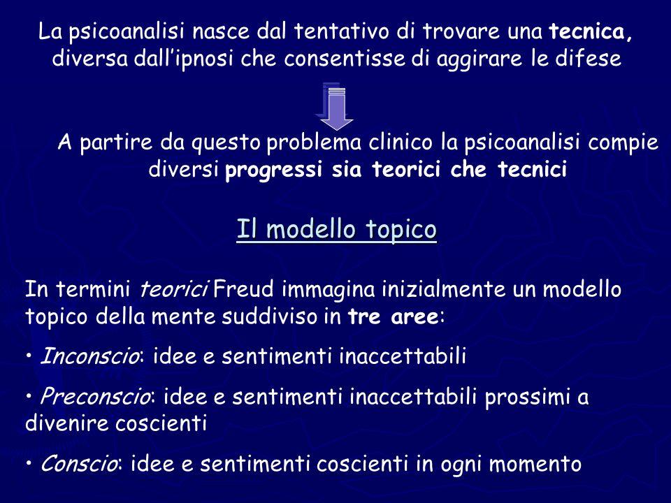 Il modello topico A partire da questo problema clinico la psicoanalisi compie diversi progressi sia teorici che tecnici In termini teorici Freud immag