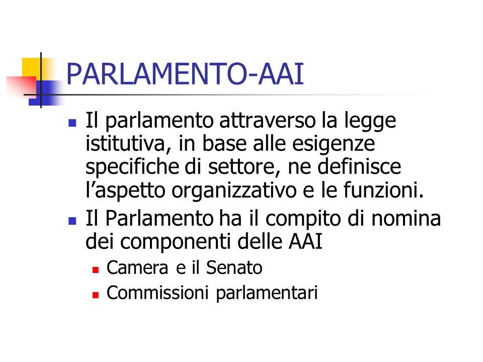 PARLAMENTO-AAI Il parlamento attraverso la legge istitutiva, in base alle esigenze specifiche di settore, ne definisce laspetto organizzativo e le funzioni.