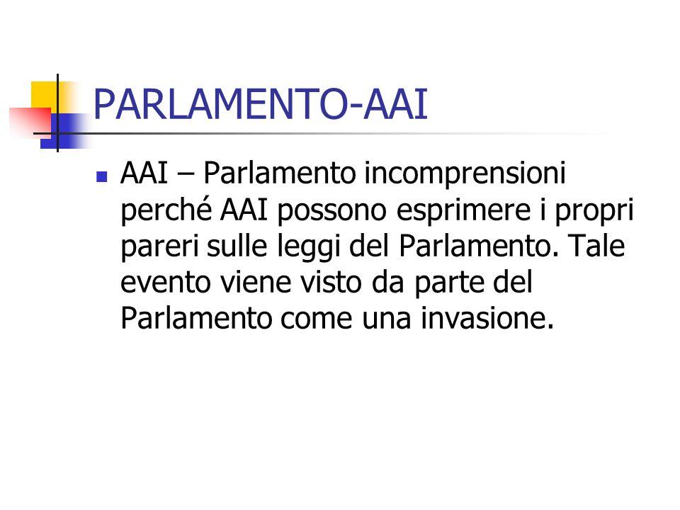 PARLAMENTO-AAI AAI – Parlamento incomprensioni perché AAI possono esprimere i propri pareri sulle leggi del Parlamento.
