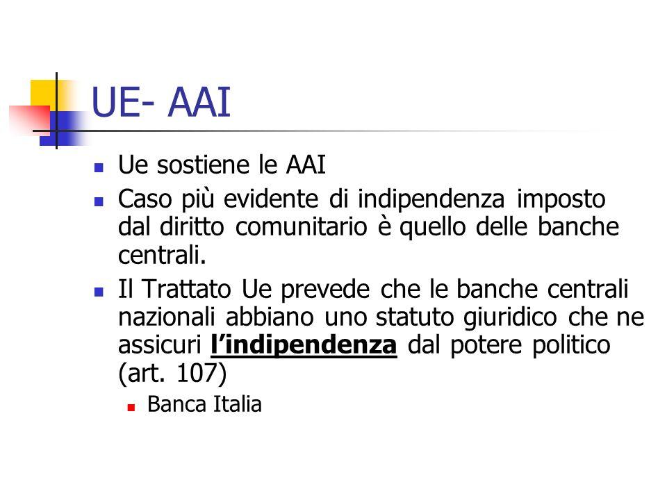 UE- AAI Ue sostiene le AAI Caso più evidente di indipendenza imposto dal diritto comunitario è quello delle banche centrali.