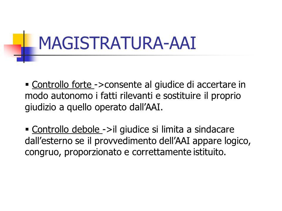 MAGISTRATURA-AAI Controllo forte ->consente al giudice di accertare in modo autonomo i fatti rilevanti e sostituire il proprio giudizio a quello operato dallAAI.