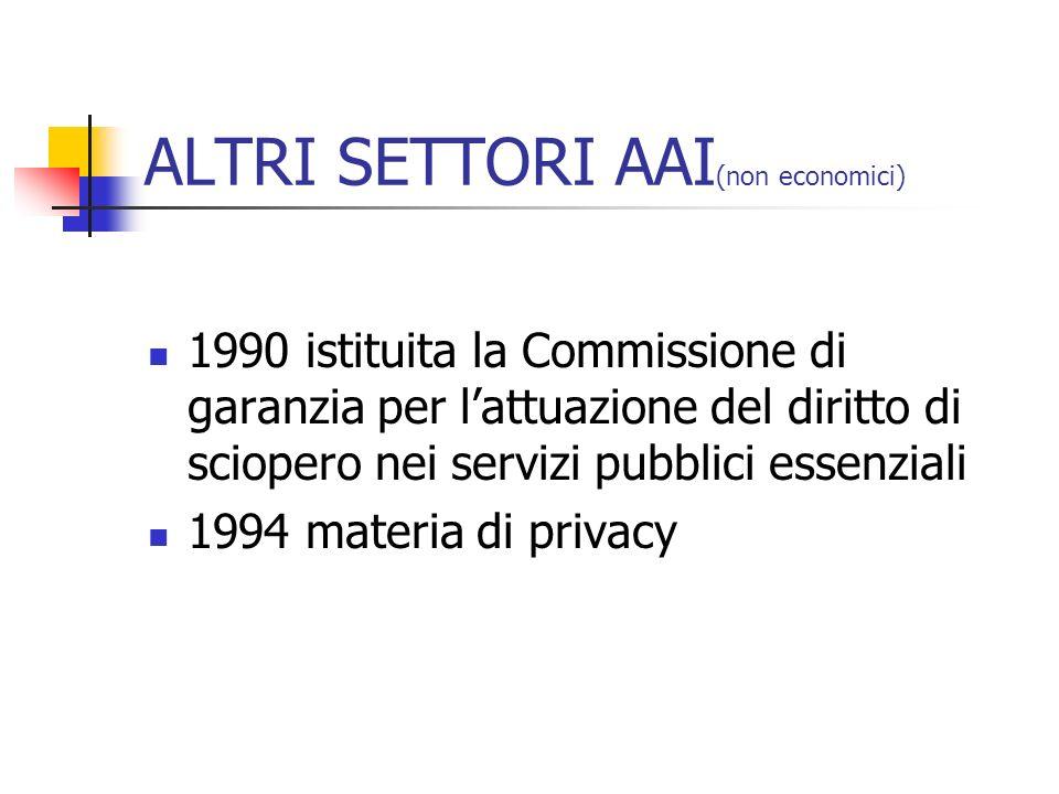 ALTRI SETTORI AAI (non economici) 1990 istituita la Commissione di garanzia per lattuazione del diritto di sciopero nei servizi pubblici essenziali 1994 materia di privacy