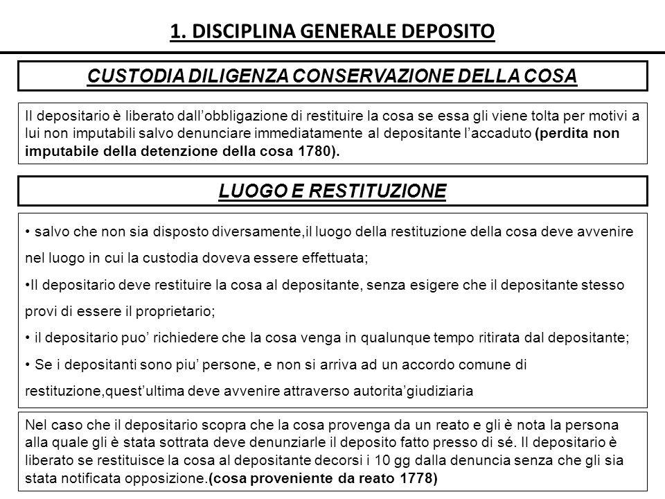 1. DISCIPLINA GENERALE DEPOSITO Il depositario è liberato dallobbligazione di restituire la cosa se essa gli viene tolta per motivi a lui non imputabi
