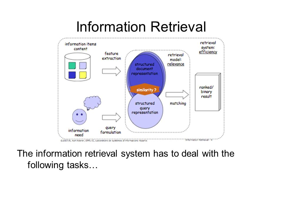 Information Retrieval The information retrieval system has to deal with the following tasks…