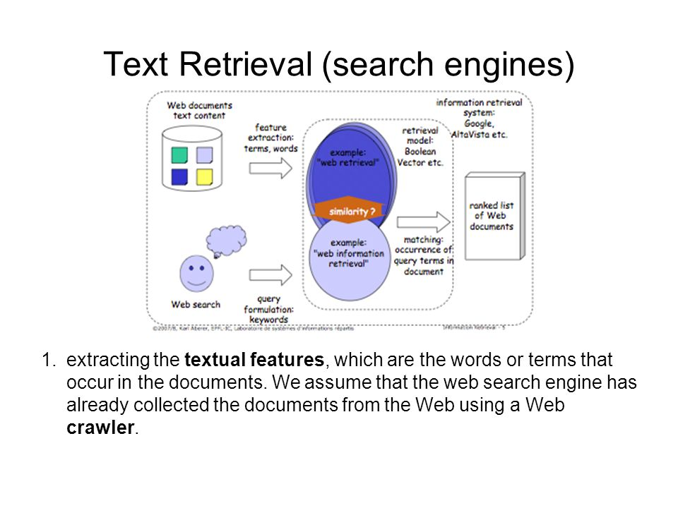 Text Retrieval (search engines) 1.extracting the textual features, which are the words or terms that occur in the documents.