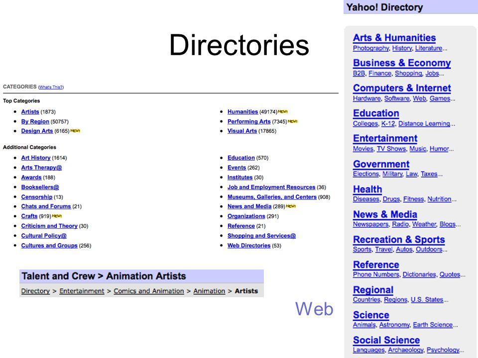 Directories Web