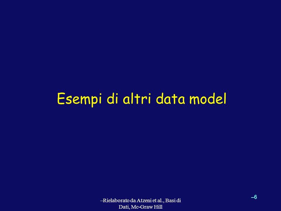 The Object-Oriented Data Model –7–7 –Rielaborato da Atzeni et al., Basi di Dati, Mc-Graw Hill Objects/id Attributes Methods Classes Class Hierachies Alla base di JAVA/C++ etc