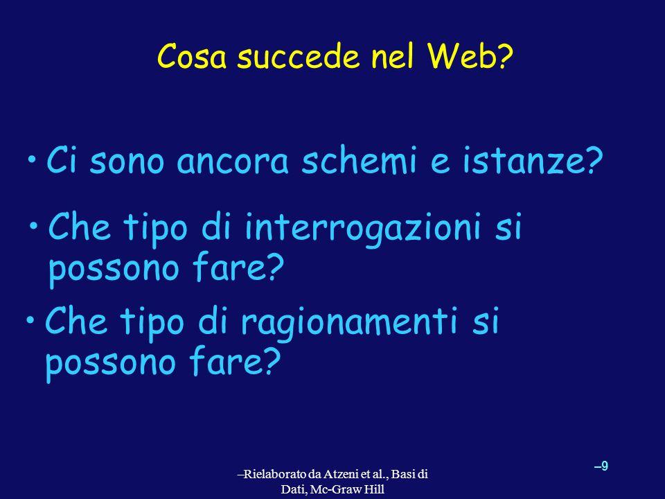 Cosa succede nel Web.