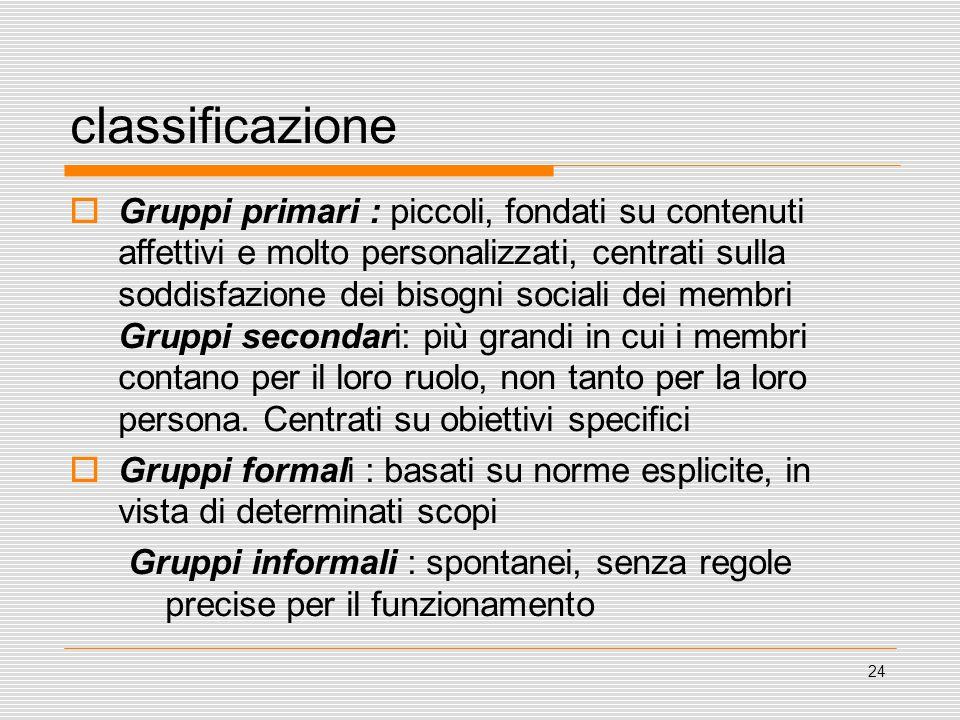 24 classificazione Gruppi primari : piccoli, fondati su contenuti affettivi e molto personalizzati, centrati sulla soddisfazione dei bisogni sociali d