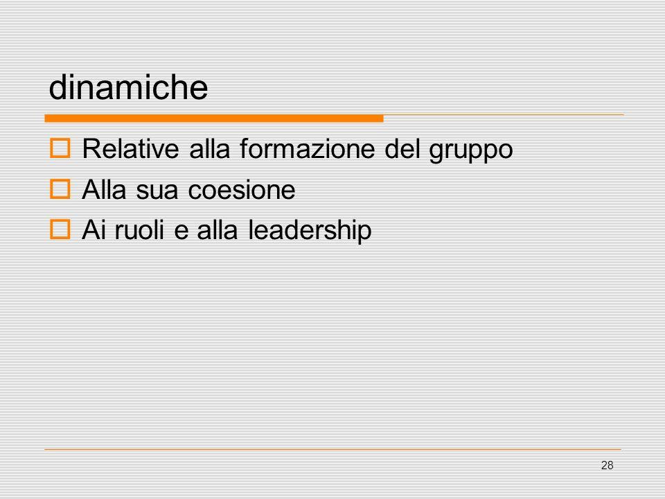 28 dinamiche Relative alla formazione del gruppo Alla sua coesione Ai ruoli e alla leadership