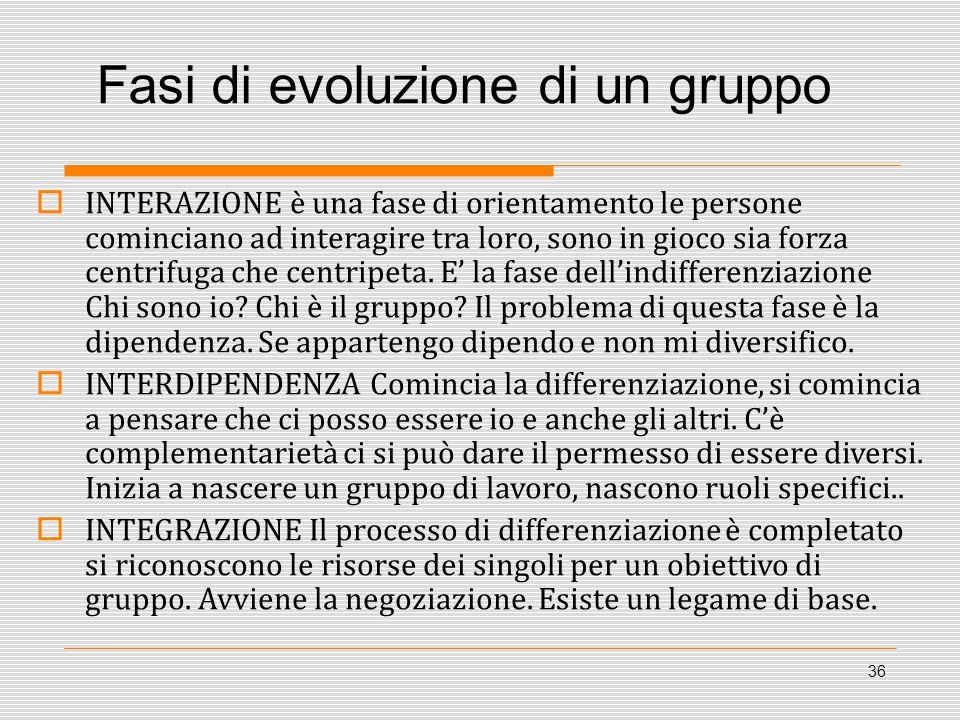Fasi di evoluzione di un gruppo INTERAZIONE è una fase di orientamento le persone cominciano ad interagire tra loro, sono in gioco sia forza centrifug