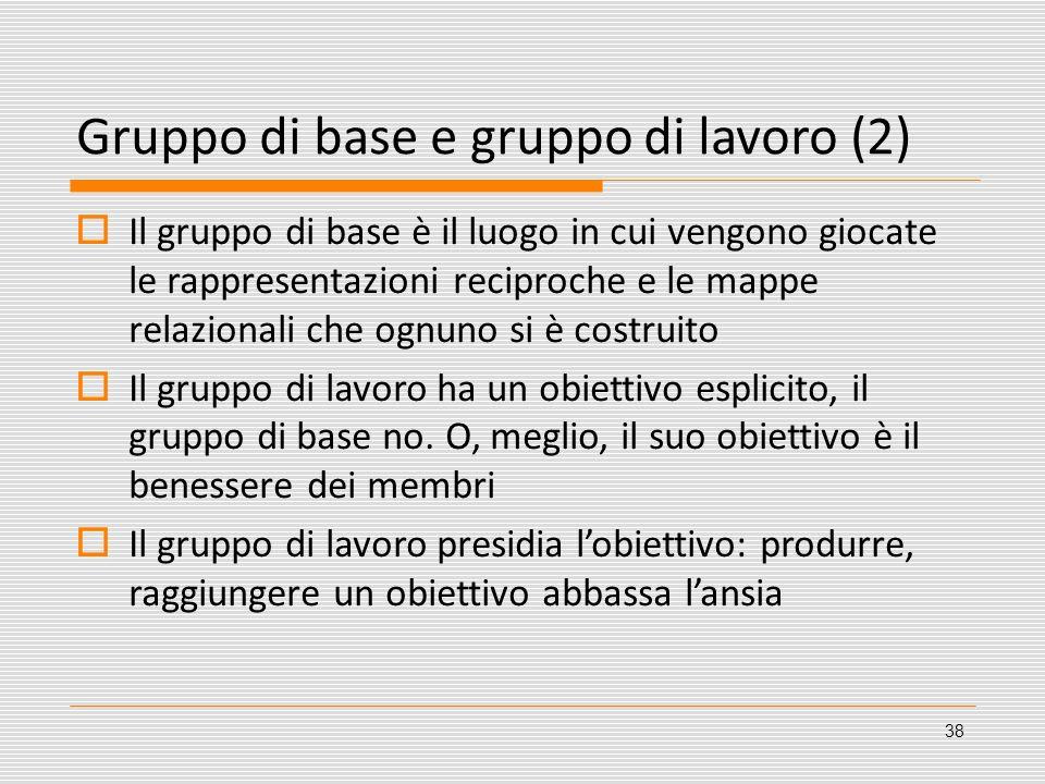 Gruppo di base e gruppo di lavoro (2) Il gruppo di base è il luogo in cui vengono giocate le rappresentazioni reciproche e le mappe relazionali che og