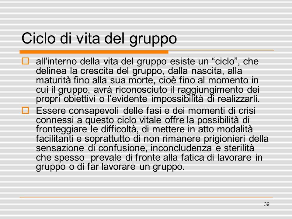 Ciclo di vita del gruppo all'interno della vita del gruppo esiste un ciclo, che delinea la crescita del gruppo, dalla nascita, alla maturità fino alla