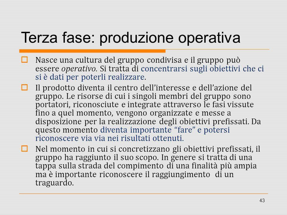 Terza fase: produzione operativa Nasce una cultura del gruppo condivisa e il gruppo può essere operativo. Si tratta di concentrarsi sugli obiettivi ch