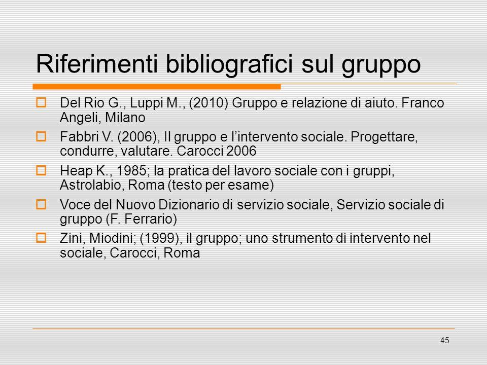 45 Riferimenti bibliografici sul gruppo Del Rio G., Luppi M., (2010) Gruppo e relazione di aiuto. Franco Angeli, Milano Fabbri V. (2006), Il gruppo e