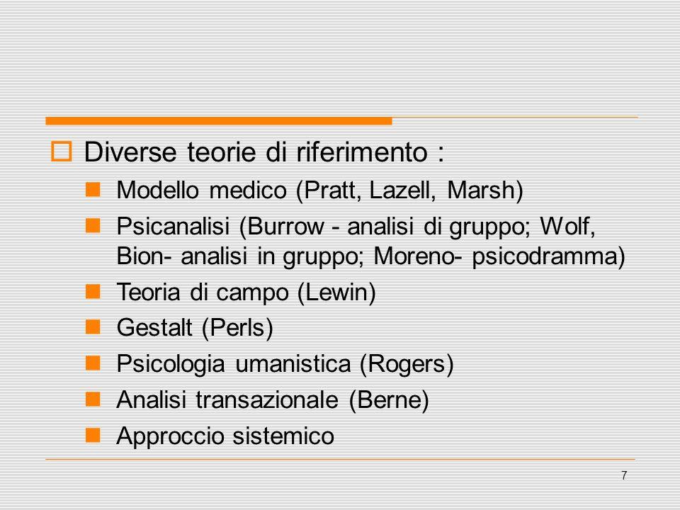 7 Diverse teorie di riferimento : Modello medico (Pratt, Lazell, Marsh) Psicanalisi (Burrow - analisi di gruppo; Wolf, Bion- analisi in gruppo; Moreno