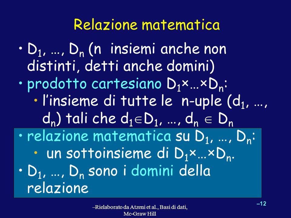 –12 –Rielaborato da Atzeni et al., Basi di dati, Mc-Graw Hill Relazione matematica D 1, …, D n (n insiemi anche non distinti, detti anche domini) prod