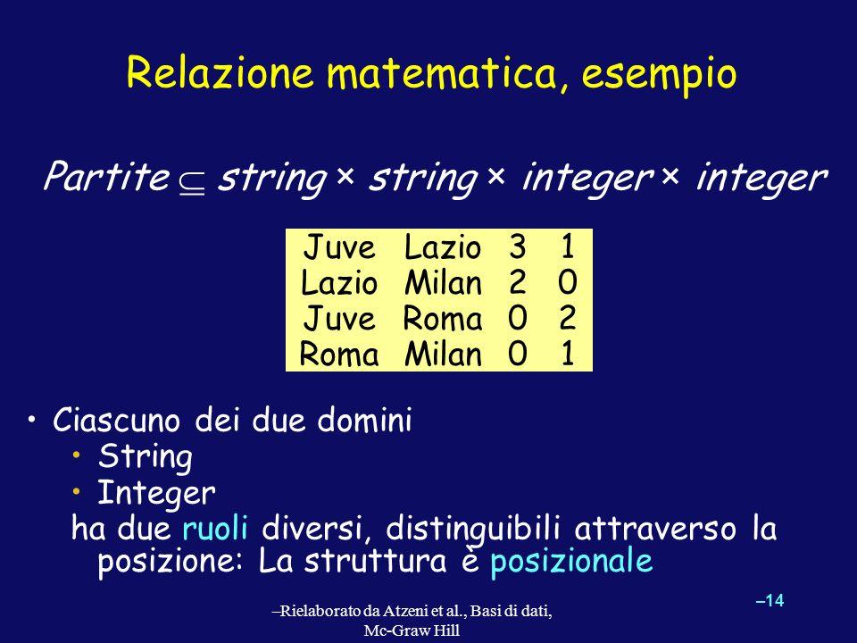 –14 –Rielaborato da Atzeni et al., Basi di dati, Mc-Graw Hill Relazione matematica, esempio Ciascuno dei due domini String Integer ha due ruoli divers