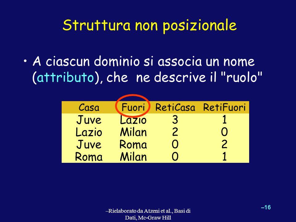 –16 –Rielaborato da Atzeni et al., Basi di Dati, Mc-Graw Hill Struttura non posizionale 3 2 0 0 1 0 2 1 Juve Lazio Juve Roma Lazio Milan Roma Milan A