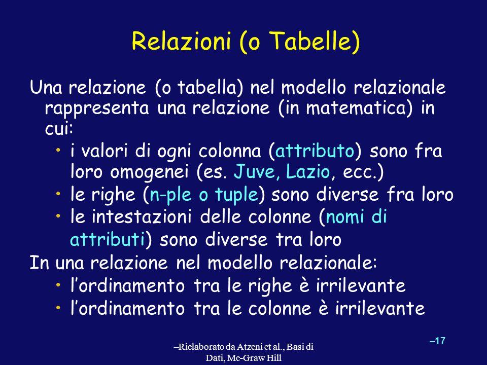 –17 –Rielaborato da Atzeni et al., Basi di Dati, Mc-Graw Hill Relazioni (o Tabelle) Una relazione (o tabella) nel modello relazionale rappresenta una