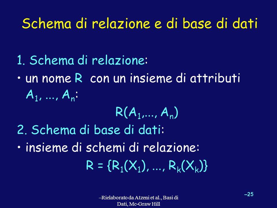 –25 –Rielaborato da Atzeni et al., Basi di Dati, Mc-Graw Hill Schema di relazione e di base di dati 1. Schema di relazione: un nome R con un insieme d