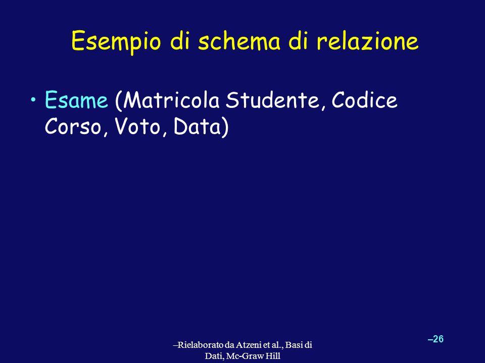 –26 –Rielaborato da Atzeni et al., Basi di Dati, Mc-Graw Hill Esempio di schema di relazione Esame (Matricola Studente, Codice Corso, Voto, Data)