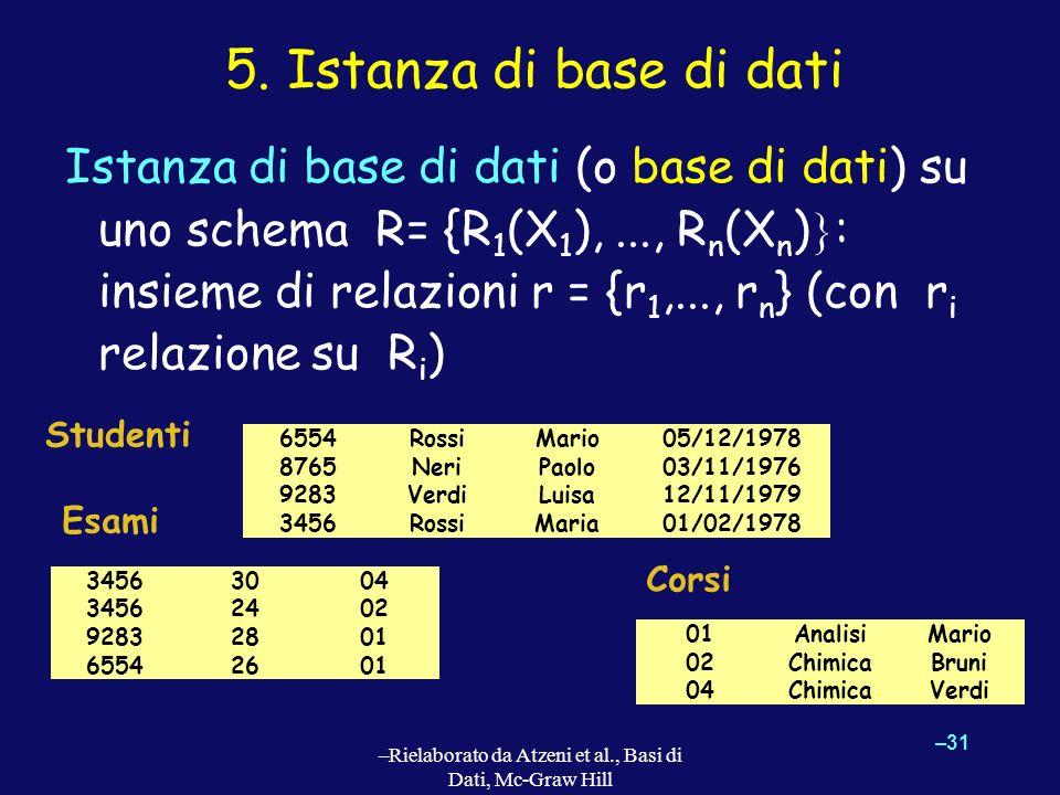 –31 –Rielaborato da Atzeni et al., Basi di Dati, Mc-Graw Hill 5. Istanza di base di dati Istanza di base di dati (o base di dati) su uno schema R= {R