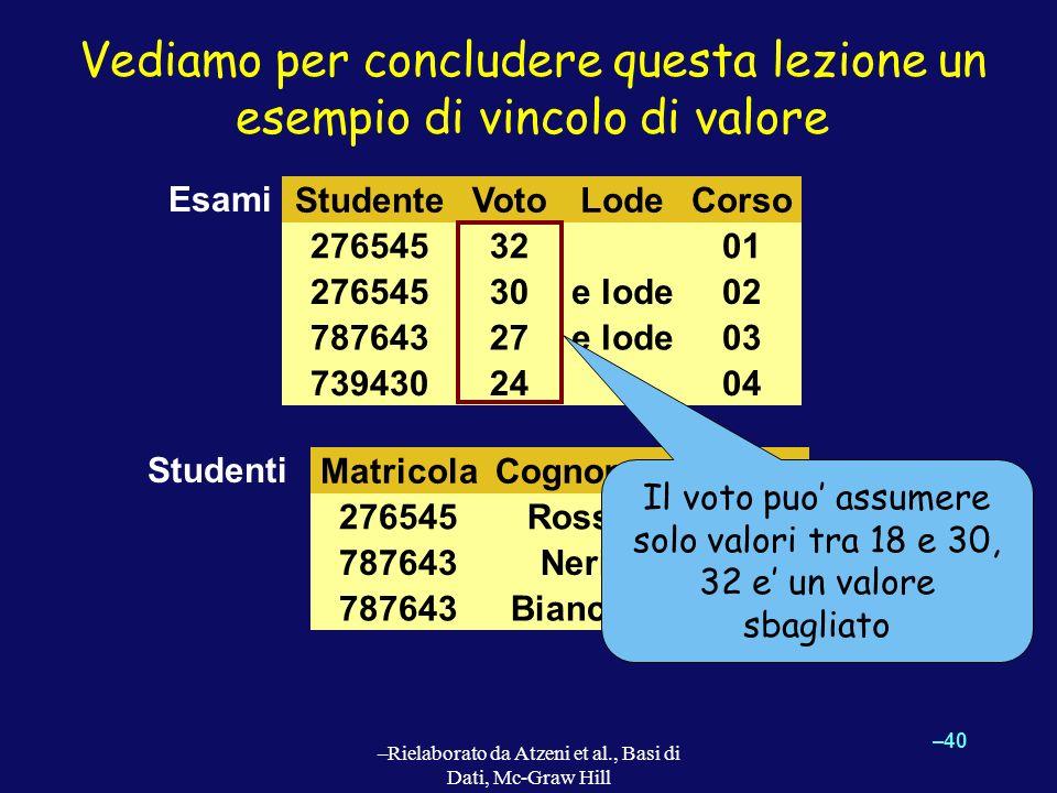 –40 –Rielaborato da Atzeni et al., Basi di Dati, Mc-Graw Hill Vediamo per concludere questa lezione un esempio di vincolo di valore StudenteVotoLodeCo