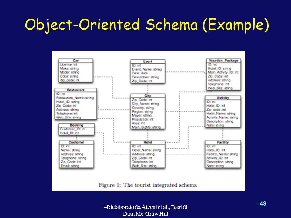 Object-Oriented Schema (Example) –48 –Rielaborato da Atzeni et al., Basi di Dati, Mc-Graw Hill