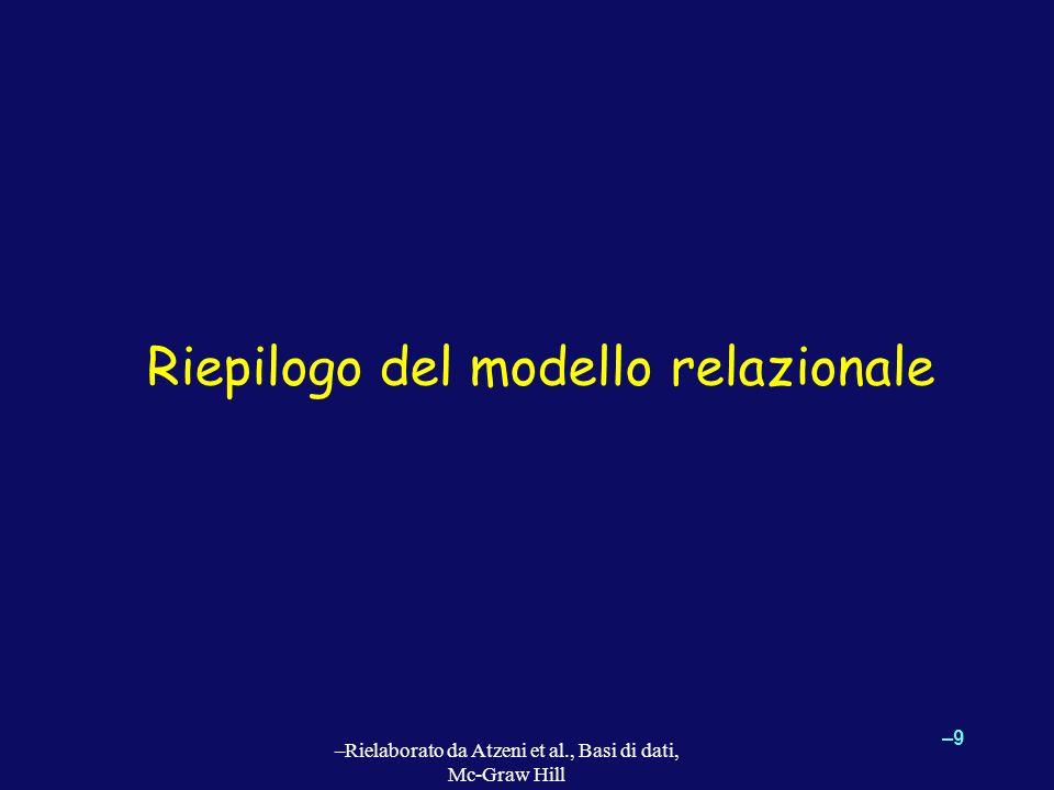 –9–9 Riepilogo del modello relazionale