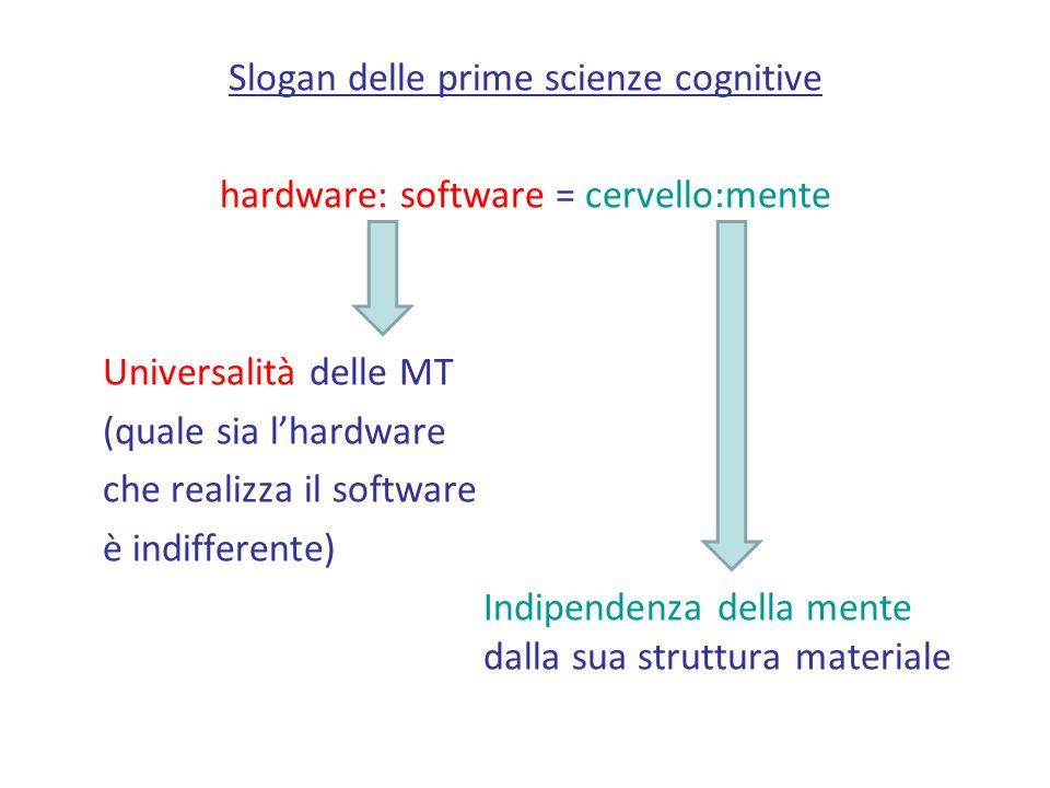 Slogan delle prime scienze cognitive hardware: software = cervello:mente Universalità delle MT (quale sia lhardware che realizza il software è indifferente) Indipendenza della mente dalla sua struttura materiale