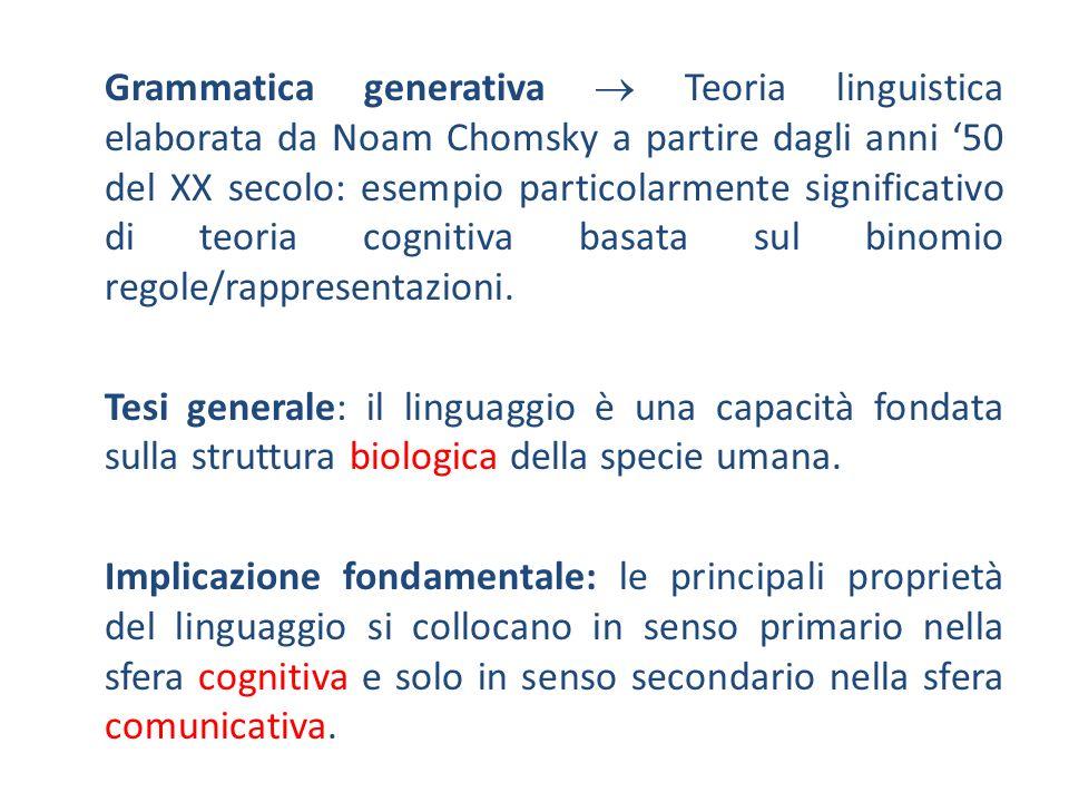 Grammatica generativa Teoria linguistica elaborata da Noam Chomsky a partire dagli anni 50 del XX secolo: esempio particolarmente significativo di teoria cognitiva basata sul binomio regole/rappresentazioni.