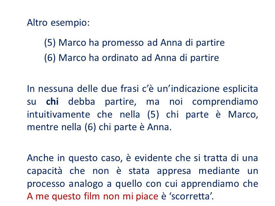 Altro esempio: (5) Marco ha promesso ad Anna di partire (6) Marco ha ordinato ad Anna di partire In nessuna delle due frasi cè unindicazione esplicita su chi debba partire, ma noi comprendiamo intuitivamente che nella (5) chi parte è Marco, mentre nella (6) chi parte è Anna.