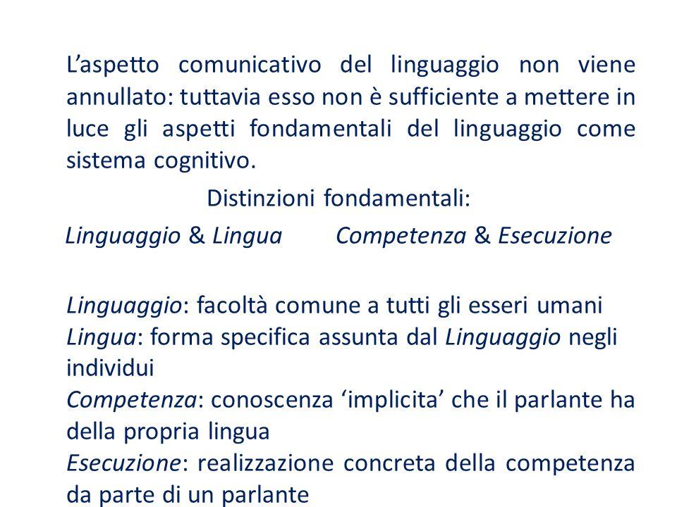 Laspetto comunicativo del linguaggio non viene annullato: tuttavia esso non è sufficiente a mettere in luce gli aspetti fondamentali del linguaggio come sistema cognitivo.