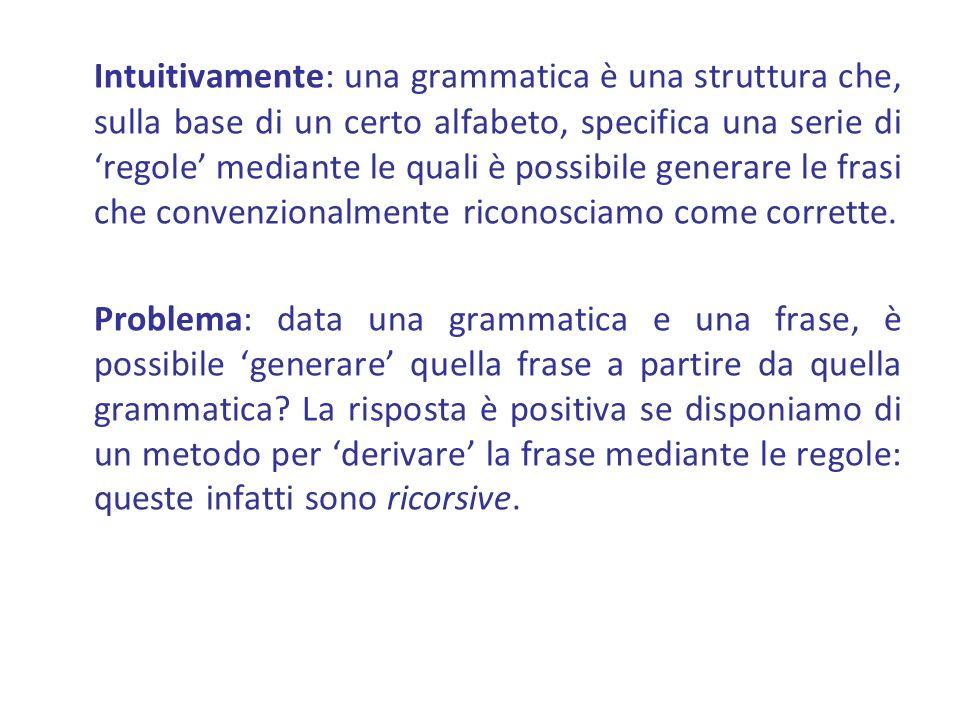 Intuitivamente: una grammatica è una struttura che, sulla base di un certo alfabeto, specifica una serie di regole mediante le quali è possibile generare le frasi che convenzionalmente riconosciamo come corrette.