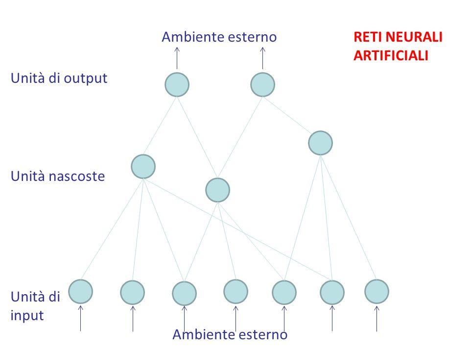 Ambiente esterno RETI NEURALI ARTIFICIALI Unità di output Unità nascoste Unità di input Ambiente esterno