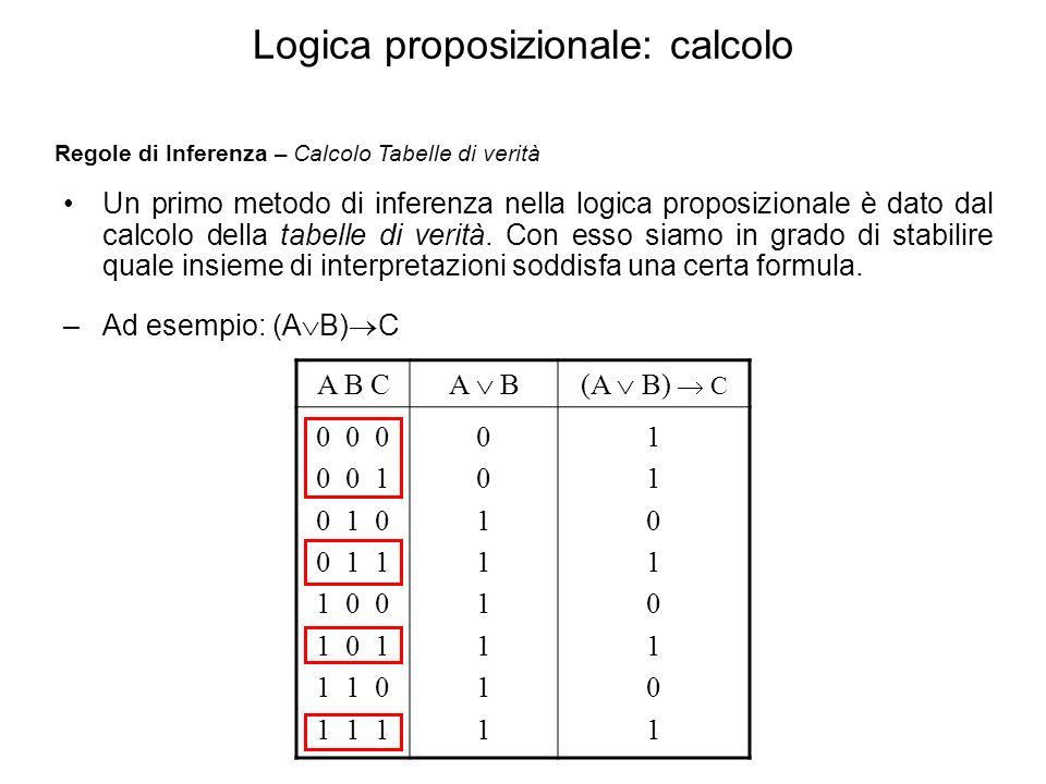 Logica proposizionale: calcolo Regole di Inferenza – Calcolo Tabelle di verità Un primo metodo di inferenza nella logica proposizionale è dato dal cal