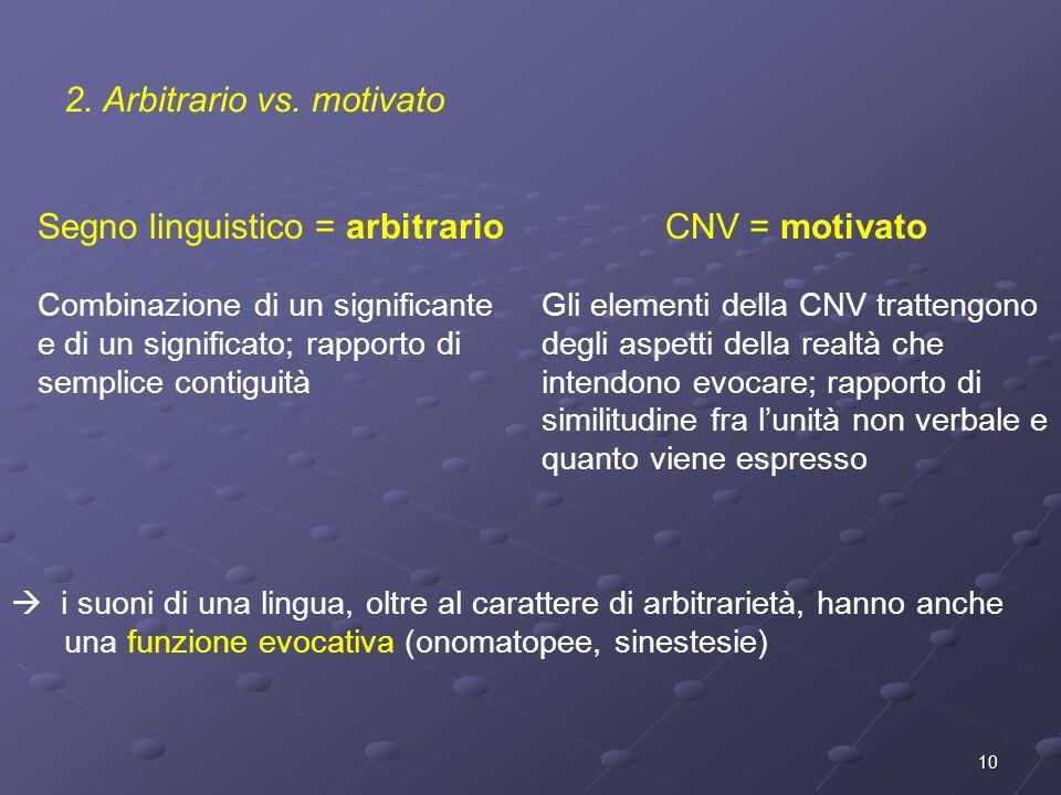 10 2. Arbitrario vs. motivato Segno linguistico = arbitrario Combinazione di un significante e di un significato; rapporto di semplice contiguità CNV