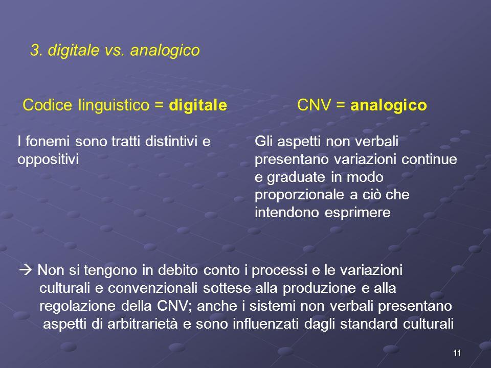 11 3. digitale vs. analogico Codice linguistico = digitale I fonemi sono tratti distintivi e oppositivi CNV = analogico Gli aspetti non verbali presen