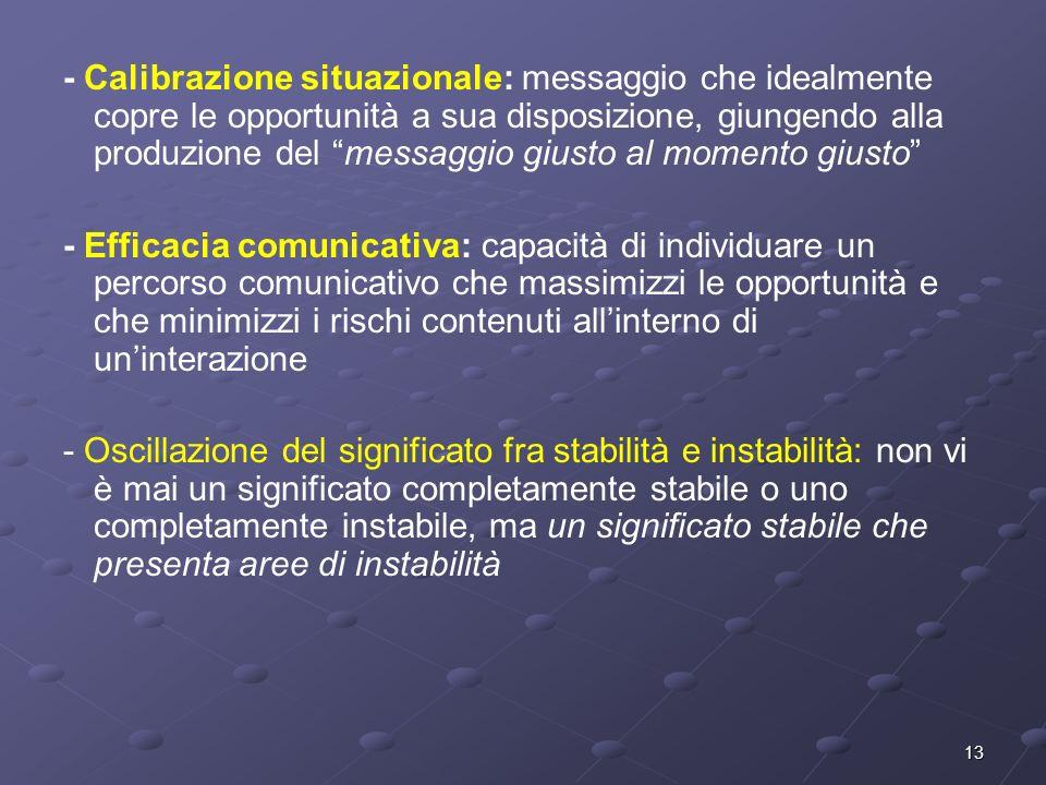 13 - Calibrazione situazionale: messaggio che idealmente copre le opportunità a sua disposizione, giungendo alla produzione del messaggio giusto al mo