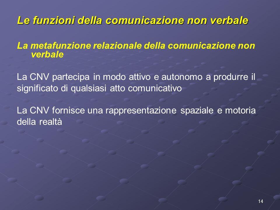 14 Le funzioni della comunicazione non verbale La metafunzione relazionale della comunicazione non verbale La CNV partecipa in modo attivo e autonomo