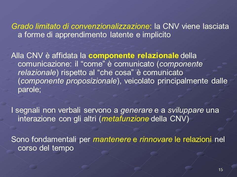 15 Grado limitato di convenzionalizzazione: la CNV viene lasciata a forme di apprendimento latente e implicito Alla CNV è affidata la componente relaz