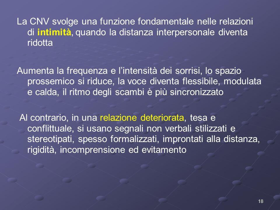 18 La CNV svolge una funzione fondamentale nelle relazioni di intimità, quando la distanza interpersonale diventa ridotta Aumenta la frequenza e linte