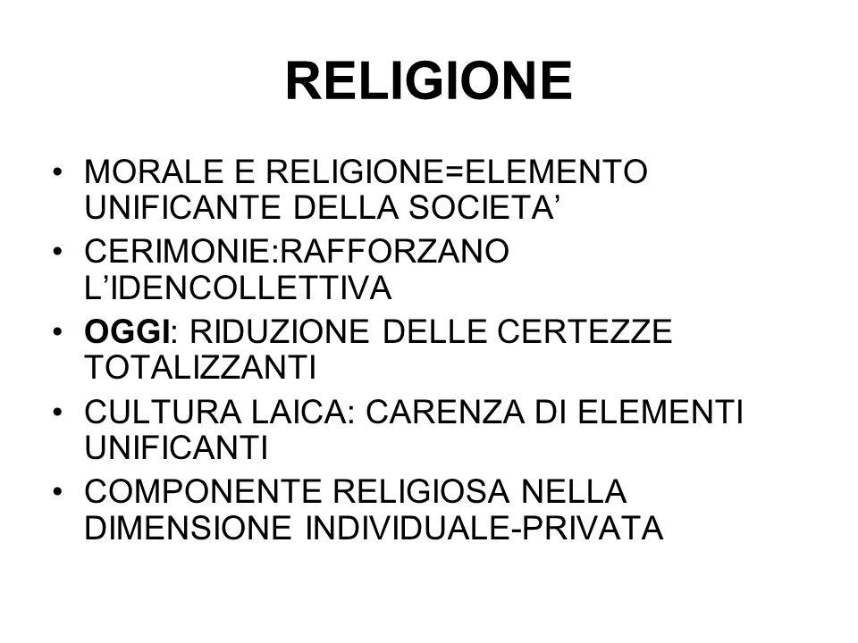 RELIGIONE MORALE E RELIGIONE=ELEMENTO UNIFICANTE DELLA SOCIETA CERIMONIE:RAFFORZANO LIDENCOLLETTIVA OGGI: RIDUZIONE DELLE CERTEZZE TOTALIZZANTI CULTUR