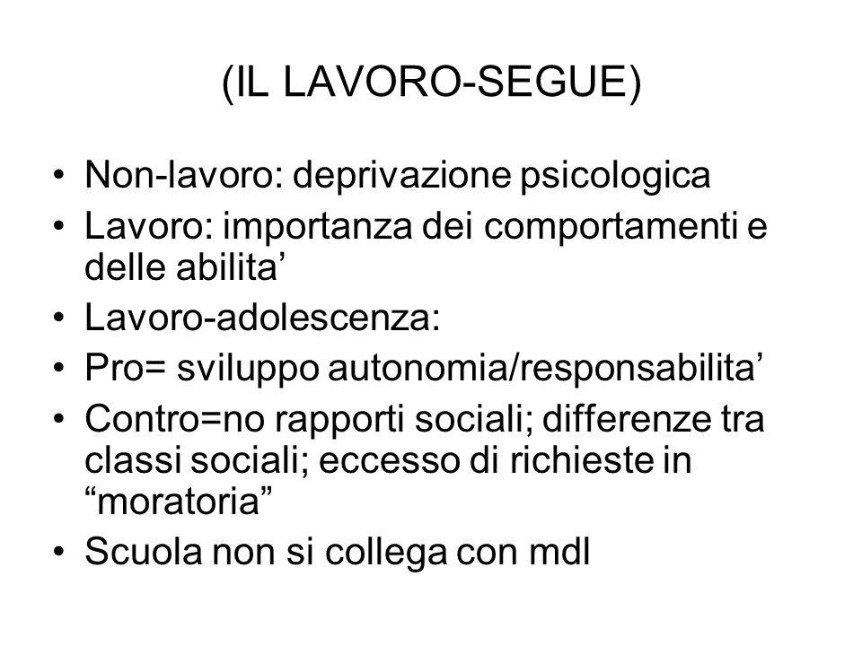 (IL LAVORO-SEGUE) Non-lavoro: deprivazione psicologica Lavoro: importanza dei comportamenti e delle abilita Lavoro-adolescenza: Pro= sviluppo autonomi