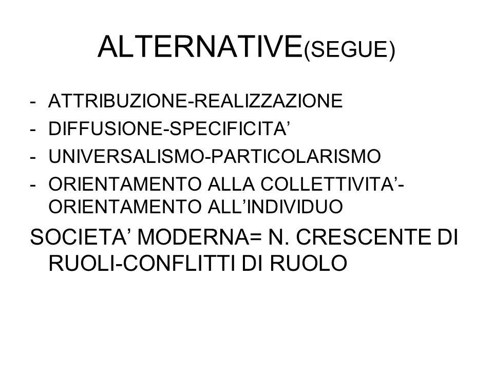 ALTERNATIVE (SEGUE) -ATTRIBUZIONE-REALIZZAZIONE -DIFFUSIONE-SPECIFICITA -UNIVERSALISMO-PARTICOLARISMO -ORIENTAMENTO ALLA COLLETTIVITA- ORIENTAMENTO AL