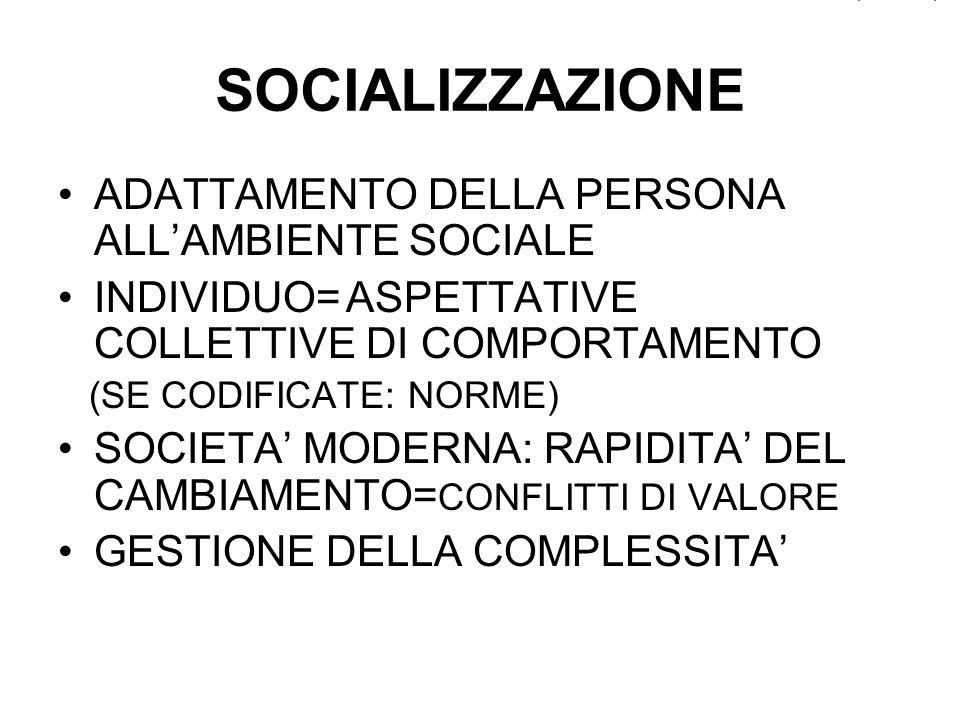SOCIALIZZAZIONE ADATTAMENTO DELLA PERSONA ALLAMBIENTE SOCIALE INDIVIDUO=ASPETTATIVE COLLETTIVE DI COMPORTAMENTO (SE CODIFICATE: NORME) SOCIETA MODERNA
