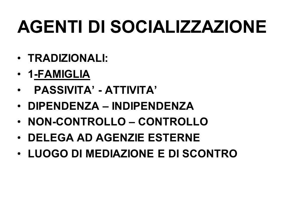 AGENTI DI SOCIALIZZAZIONE TRADIZIONALI: 1-FAMIGLIA PASSIVITA - ATTIVITA DIPENDENZA – INDIPENDENZA NON-CONTROLLO – CONTROLLO DELEGA AD AGENZIE ESTERNE